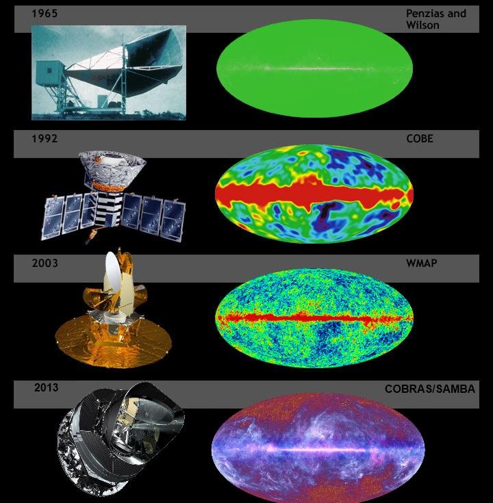 Ruido del Big Bang